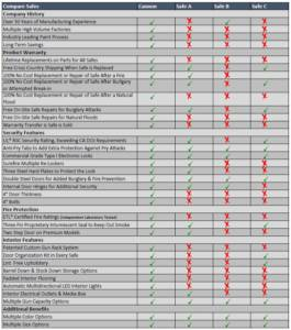 gun safe comparison chart