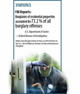 burglary statistic