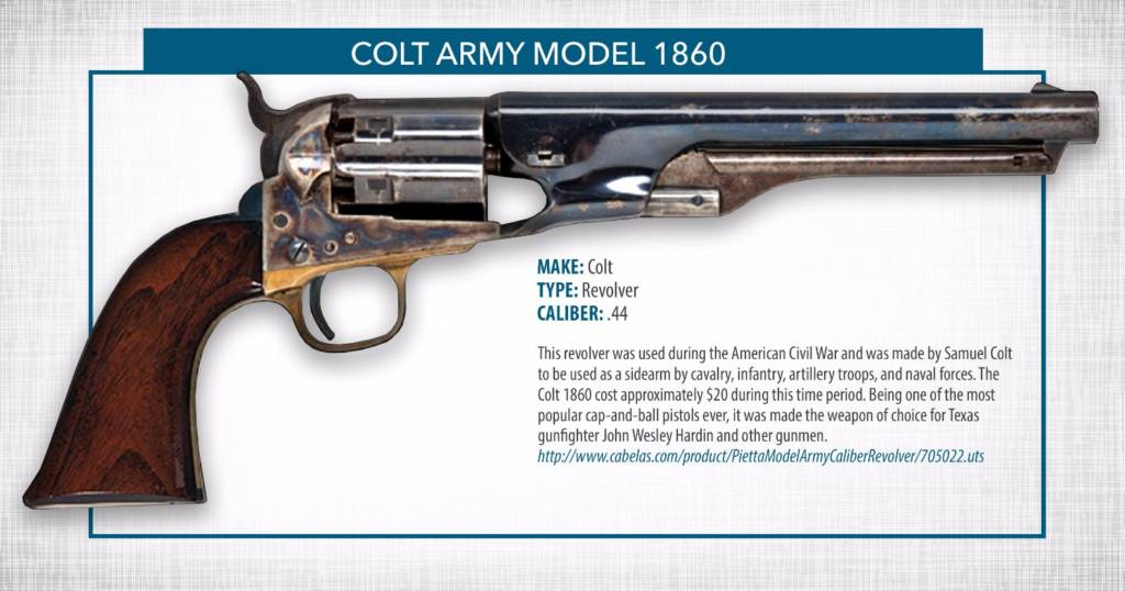colt army model