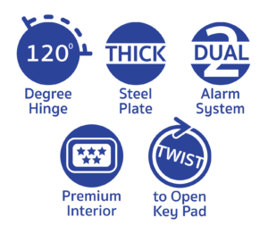 Edge Safe Specifications